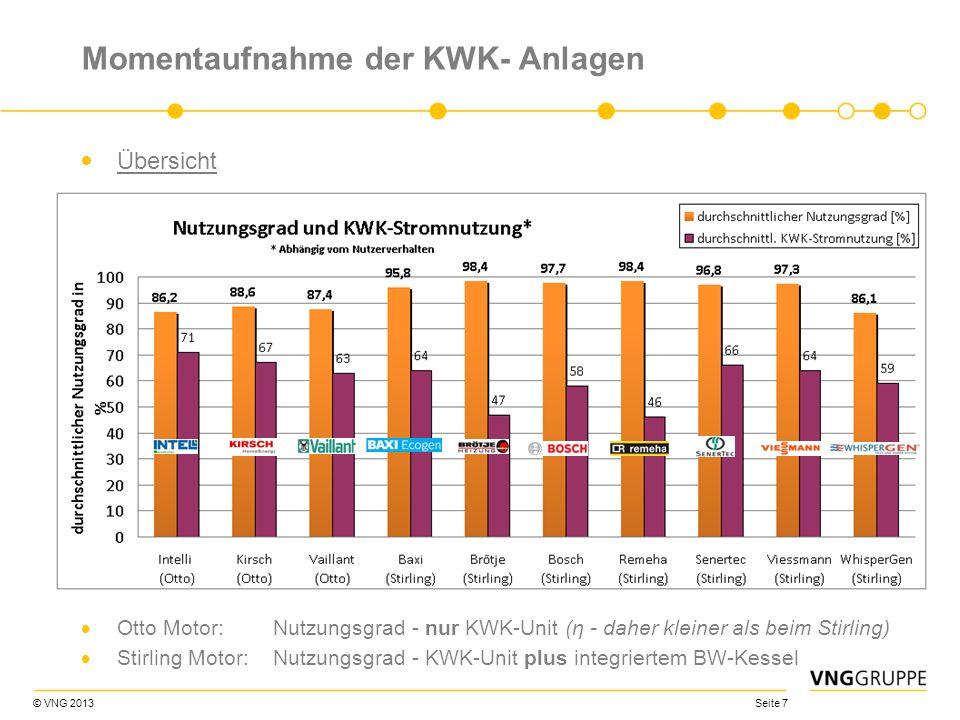 © VNG 2013 Seite 7 Übersicht Otto Motor: Nutzungsgrad - nur KWK-Unit (η - daher kleiner als beim Stirling) Stirling Motor: Nutzungsgrad - KWK-Unit plu