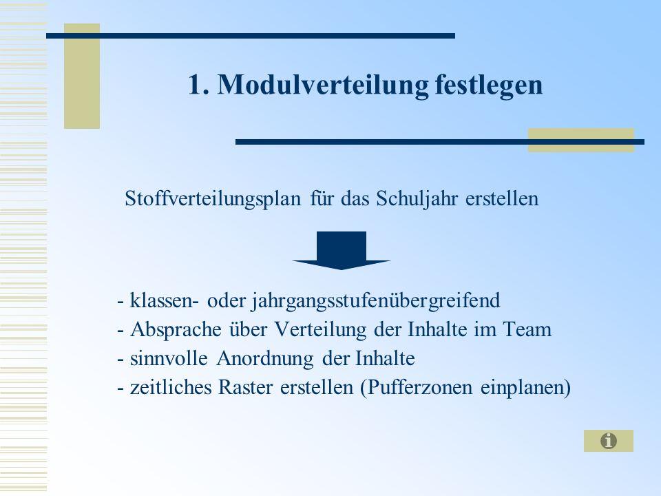 1. Modulverteilung festlegen Stoffverteilungsplan für das Schuljahr erstellen - klassen- oder jahrgangsstufenübergreifend - Absprache über Verteilung