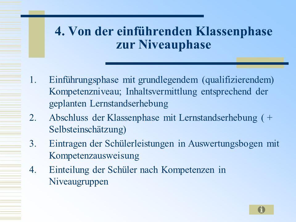 4. Von der einführenden Klassenphase zur Niveauphase 1.Einführungsphase mit grundlegendem (qualifizierendem) Kompetenzniveau; Inhaltsvermittlung entsp