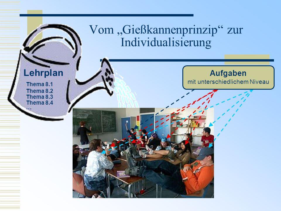 Vom Gießkannenprinzip zur Individualisierung Lehrplan Thema 8.1 Thema 8.2 Thema 8.3 Thema 8.4 … Aufgaben mit unterschiedlichem Niveau