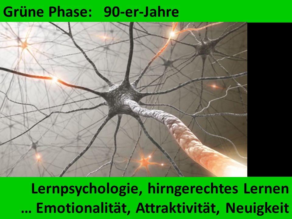 Grüne Phase: 90-er-Jahre Lernpsychologie, hirngerechtes Lernen … Emotionalität, Attraktivität, Neuigkeit