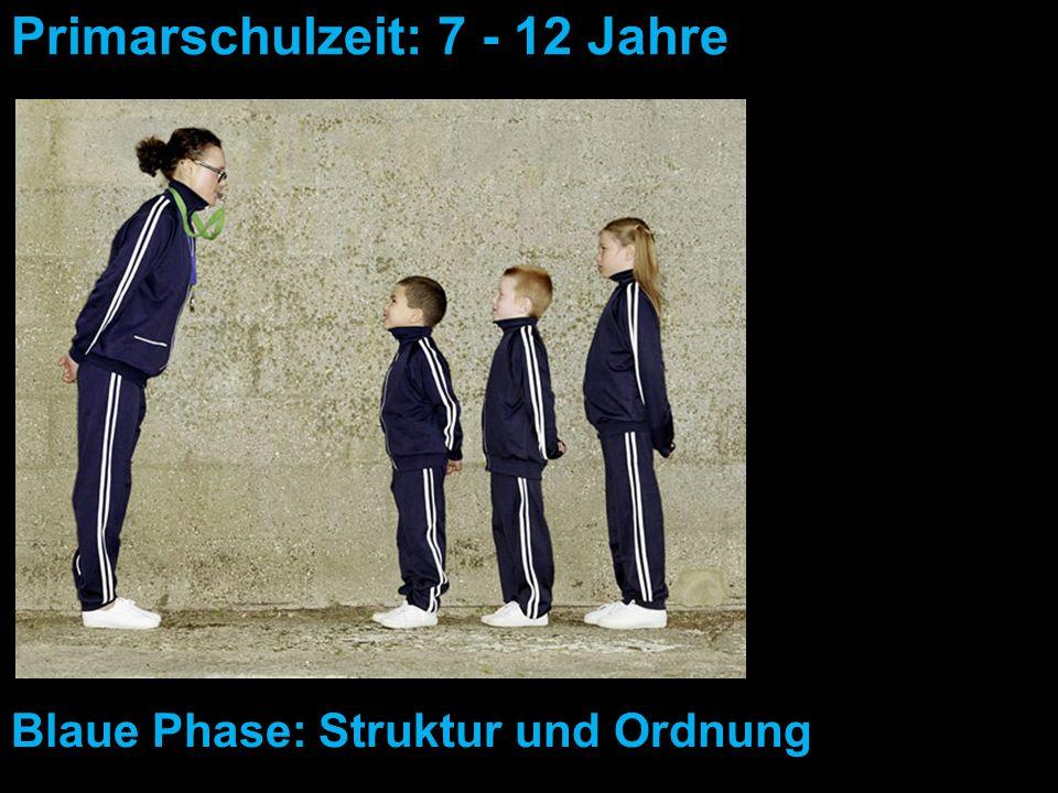 Blaue Phase: Struktur und Ordnung Primarschulzeit: 7 - 12 Jahre