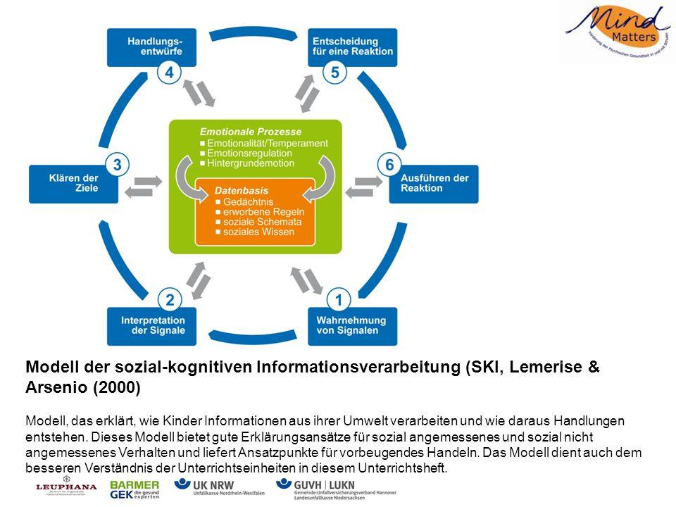 Evidenzbasierte Programme zum sozial-emotionalen Lernen tragen zu einer sicheren, fürsorglichen und teilhabefördernden (partizipativen) Lernumwelt bei