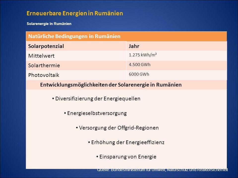 Erneuerbare Energien in Rumänien Natürliche Bedingungen in Rumänien SolarpotenzialJahr Mittelwert 1.275 kWh/m² Solarthermie 4.500 GWh Photovoltaik 600