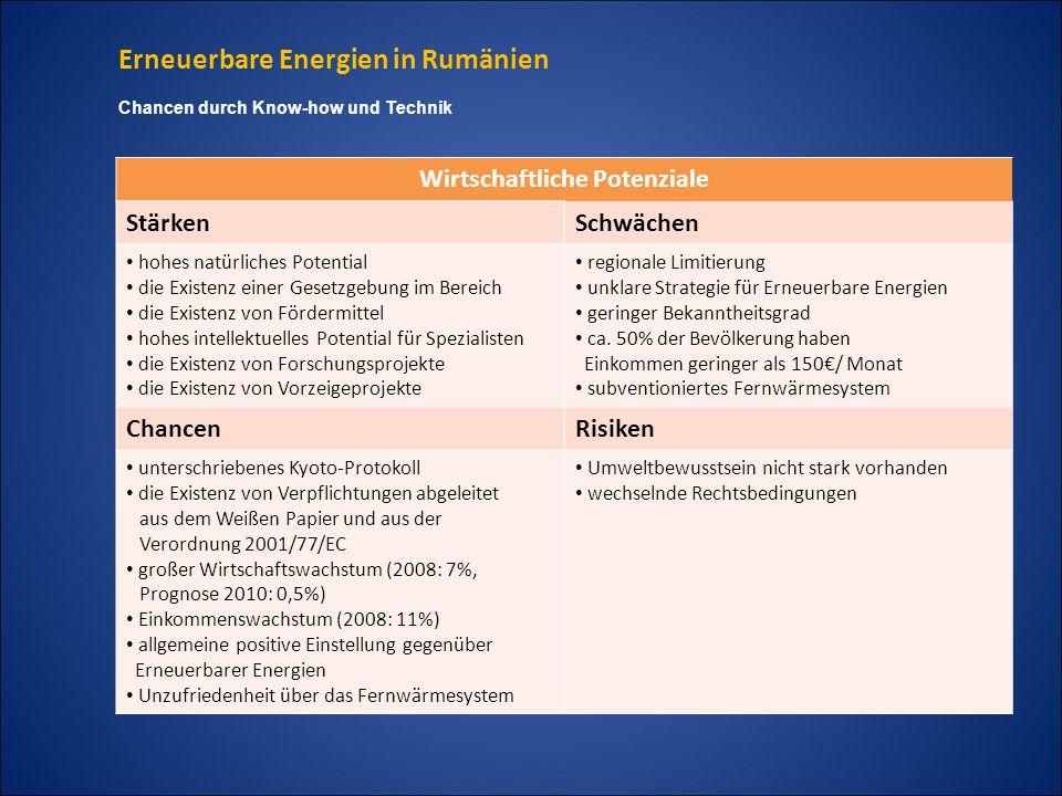 Erneuerbare Energien in Rumänien Chancen durch Know-how und Technik Wirtschaftliche Potenziale StärkenSchwächen hohes natürliches Potential die Existe