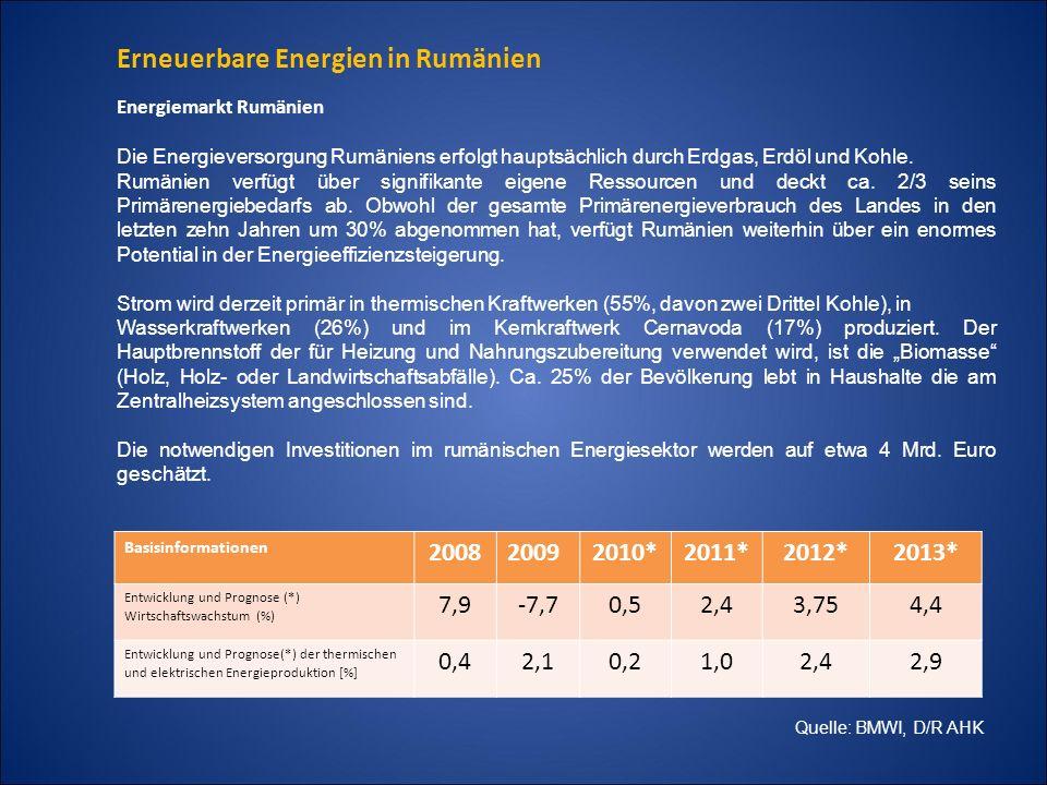 Erneuerbare Energien in Rumänien Die Energieversorgung Rumäniens erfolgt hauptsächlich durch Erdgas, Erdöl und Kohle. Rumänien verfügt über signifikan