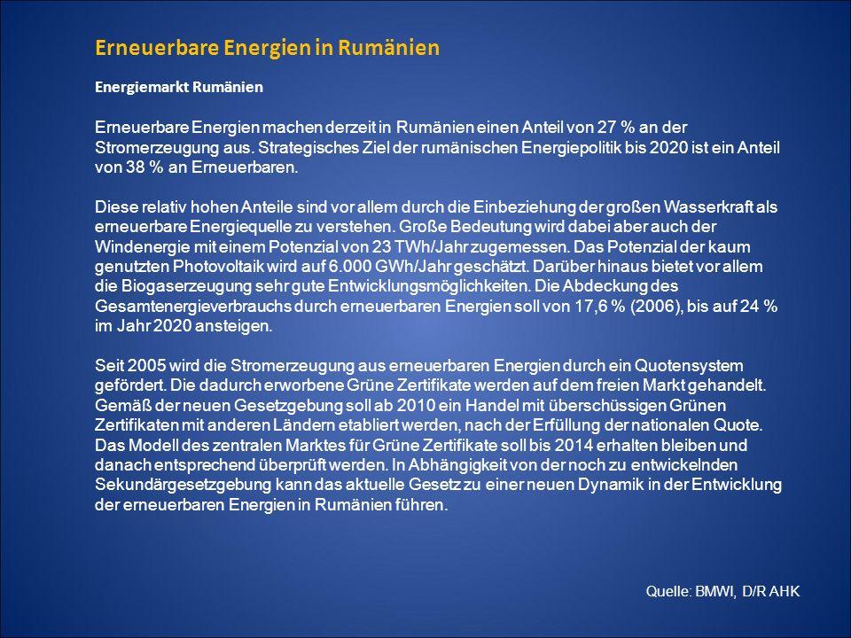 Erneuerbare Energien in Rumänien Basisinformationen EndverbrauchZielwert Anteil EE an Bruttoenergie20072020 18 %24% Anteil der erneuerbaren Energiequellen in Rumänien Basisinformationen 2008Kapazitäten Installierte große Wasserkraft6006MW Kapazitäten kleine Wasserkraft 325MW Biomasse 4426MWth Biomasse 8MW Geothermie 145MWth Windenergie 11MW Termosolar 7MWth Photovoltaik 0,5MW Quelle: BMWI, D/R AHK