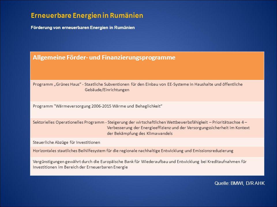 Erneuerbare Energien in Rumänien Allgemeine Förder- und Finanzierungsprogramme Programm Grünes Haus - Staatliche Subventionen für den Einbau von EE-Sy