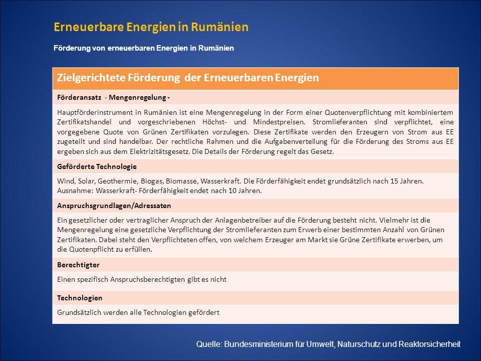 Erneuerbare Energien in Rumänien Zielgerichtete Förderung der Erneuerbaren Energien Förderansatz - Mengenregelung - Hauptförderinstrument in Rumänien
