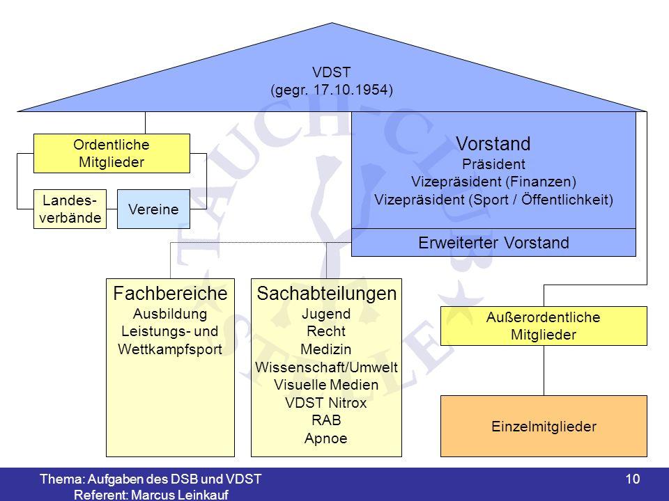 Thema: Aufgaben des DSB und VDST Referent: Marcus Leinkauf 10 VDST (gegr.
