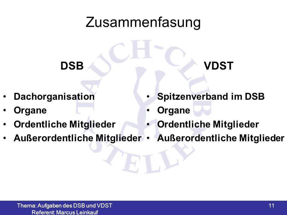 Thema: Aufgaben des DSB und VDST Referent: Marcus Leinkauf 11 Zusammenfasung DSB Dachorganisation Organe Ordentliche Mitglieder Außerordentliche Mitgl