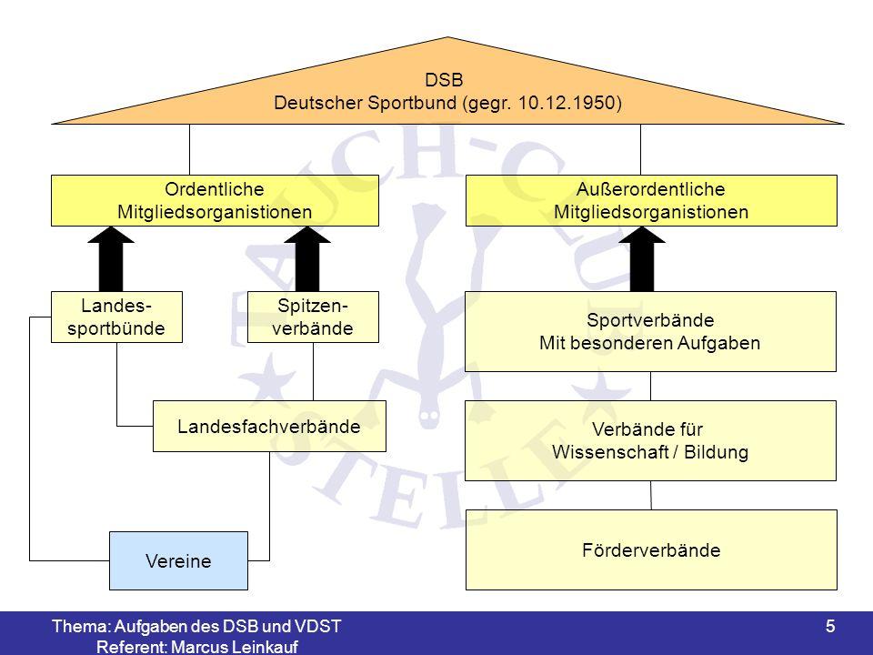 Thema: Aufgaben des DSB und VDST Referent: Marcus Leinkauf 5 DSB Deutscher Sportbund (gegr. 10.12.1950) Ordentliche Mitgliedsorganistionen Außerordent