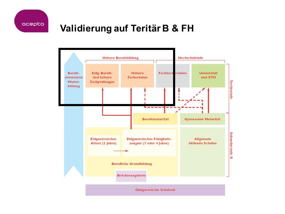 Validierung auf Teritär B & FH
