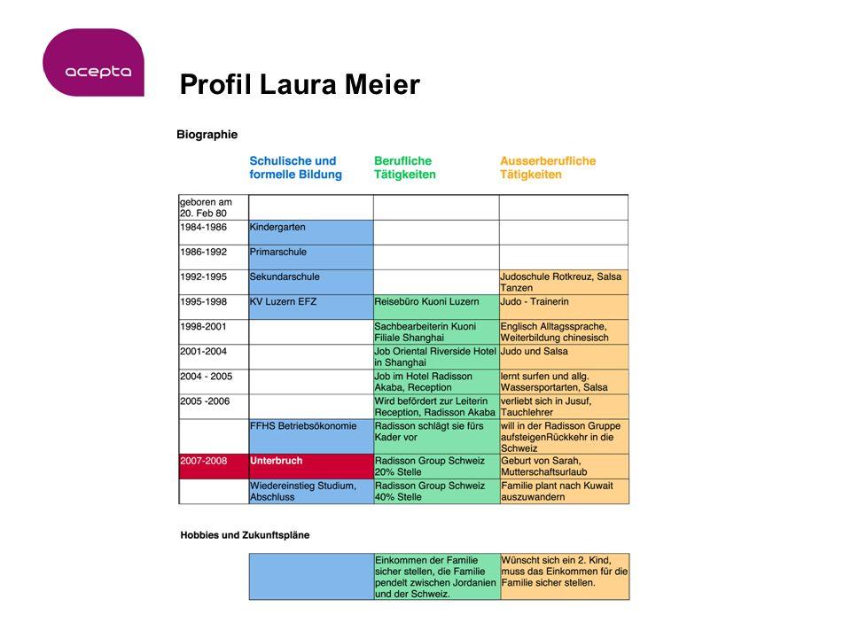 Profil Laura Meier