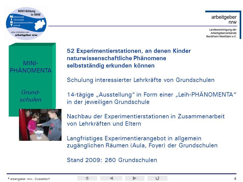 ERA / H.M.Weiss © arbeitgeber nrw, Düsseldorf MINI- PHÄNOMENTA Grund- schulen 4 52 Experimentierstationen, an denen Kinder naturwissenschaftliche Phän