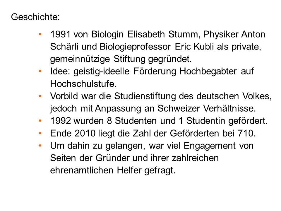 Geschichte: 1991 von Biologin Elisabeth Stumm, Physiker Anton Schärli und Biologieprofessor Eric Kubli als private, gemeinnützige Stiftung gegründet.