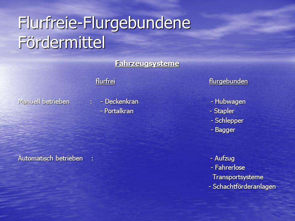 Flurfreie-Flurgebundene Fördermittel Fahrzeugsysteme Fahrzeugsysteme flurfrei flurgebunden flurfrei flurgebunden Manuell betrieben : - Deckenkran - Hu