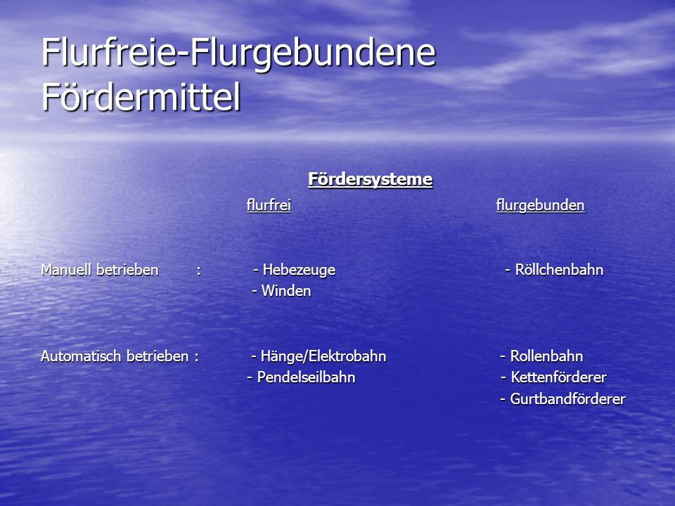 Flurfreie-Flurgebundene Fördermittel Fördersysteme Fördersysteme flurfrei flurgebunden flurfrei flurgebunden Manuell betrieben : - Hebezeuge - Röllche