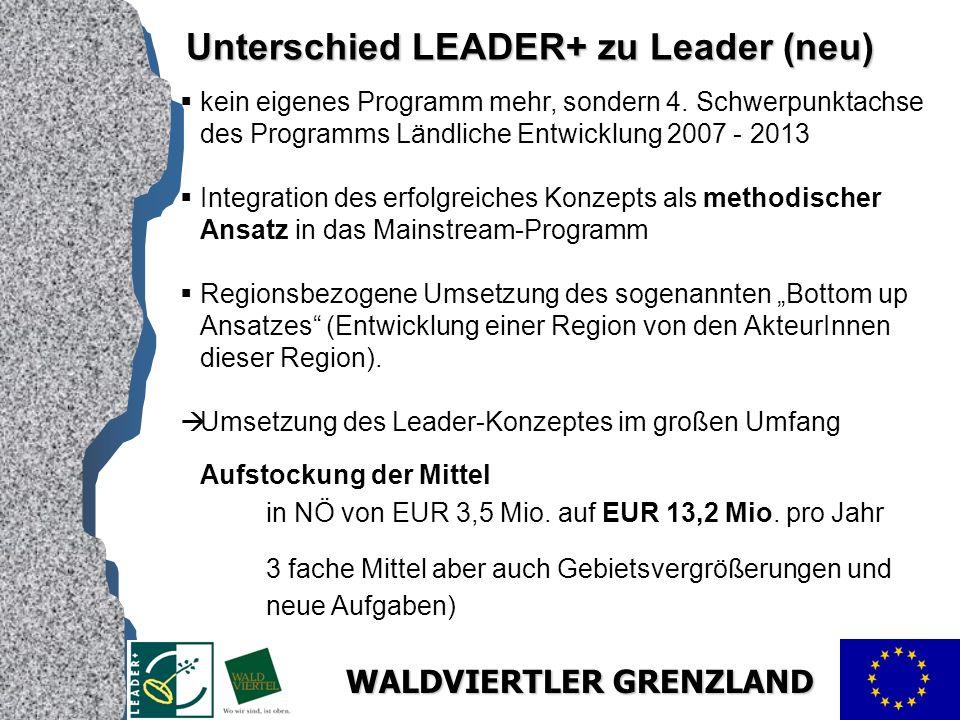 WALDVIERTLER GRENZLAND Unterschied LEADER+ zu Leader (neu) kein eigenes Programm mehr, sondern 4.