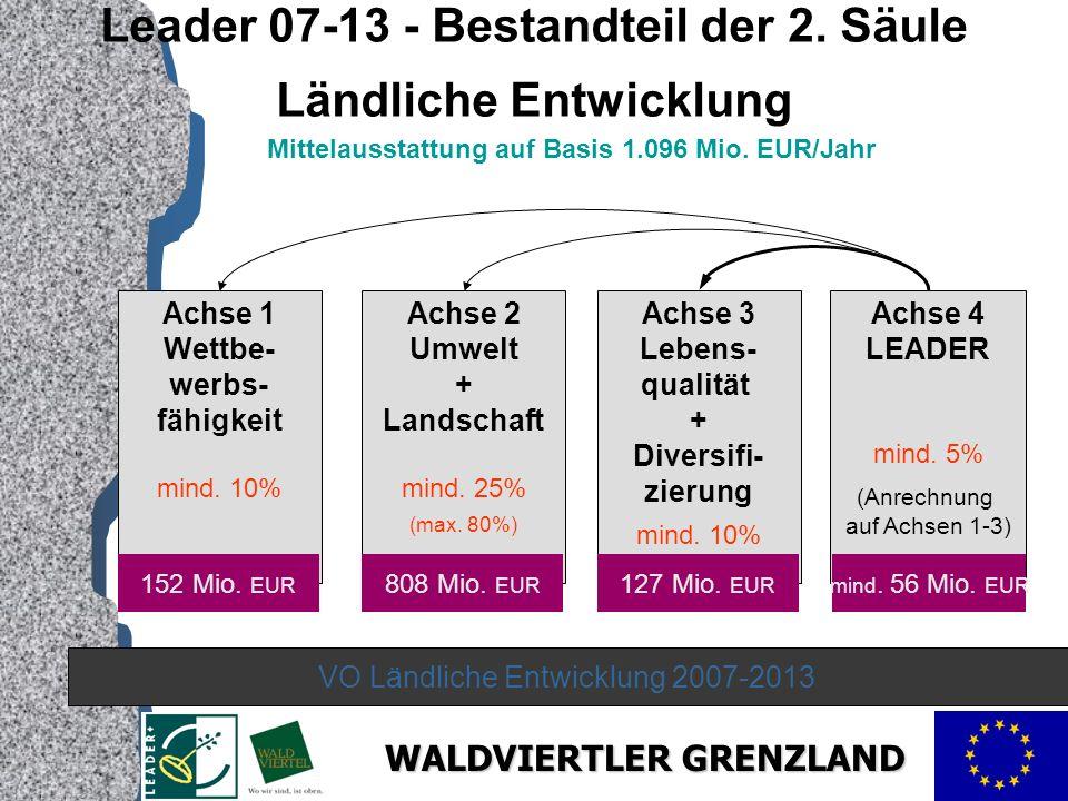 WALDVIERTLER GRENZLAND Leader 07-13 - Bestandteil der 2.