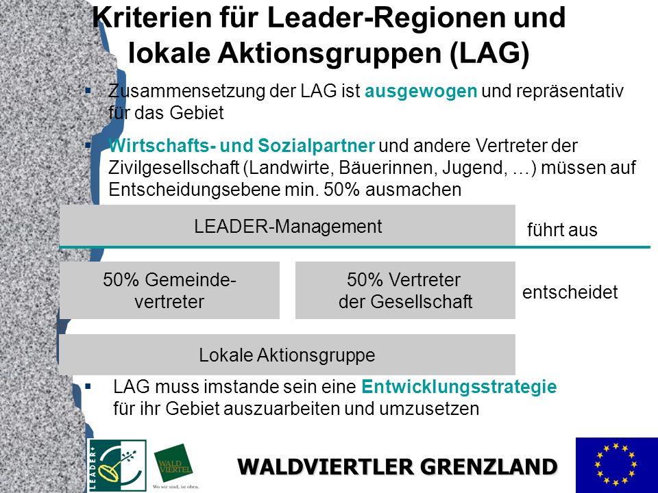 WALDVIERTLER GRENZLAND Kriterien für Leader-Regionen und lokale Aktionsgruppen (LAG) Zusammensetzung der LAG ist ausgewogen und repräsentativ für das Gebiet Wirtschafts- und Sozialpartner und andere Vertreter der Zivilgesellschaft (Landwirte, Bäuerinnen, Jugend, …) müssen auf Entscheidungsebene min.