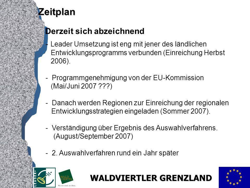 WALDVIERTLER GRENZLAND Zeitplan Derzeit sich abzeichnend - Leader Umsetzung ist eng mit jener des ländlichen Entwicklungsprogramms verbunden (Einreichung Herbst 2006).