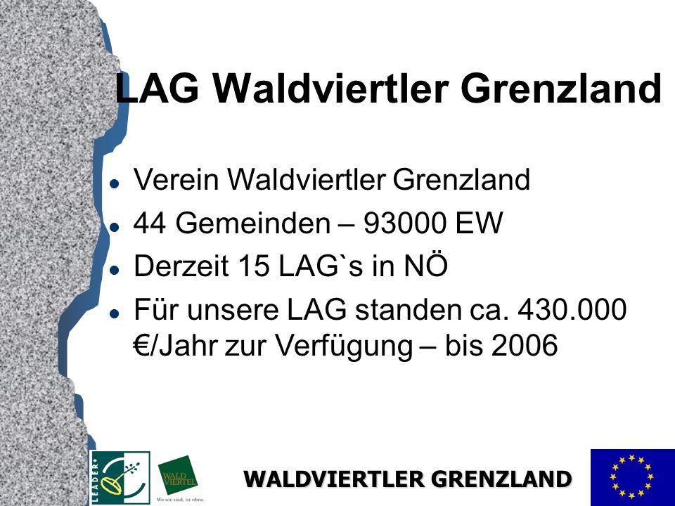 WALDVIERTLER GRENZLAND LAG Waldviertler Grenzland l Verein Waldviertler Grenzland l 44 Gemeinden – 93000 EW l Derzeit 15 LAG`s in NÖ l Für unsere LAG standen ca.