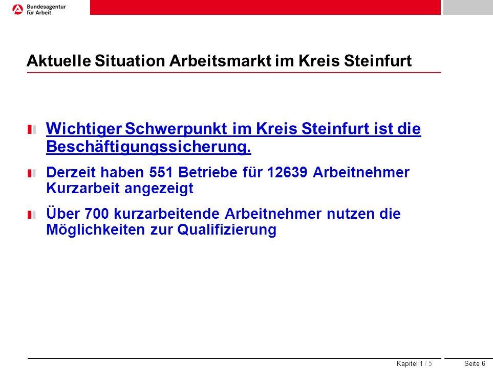 Seite 7 Aktuelle Schwerpunkte der Förderung im Kreis Steinfurt Arbeitsmarkt Im Vordergrund der Förderung stehen in 2009 Maßnahmen zur Feststellung, Verringerung oder Beseitigung von Vermittlungshemmnissen (ehemals Trainingsmaßnahmen) Dauer: bis zu 4 Wochen.