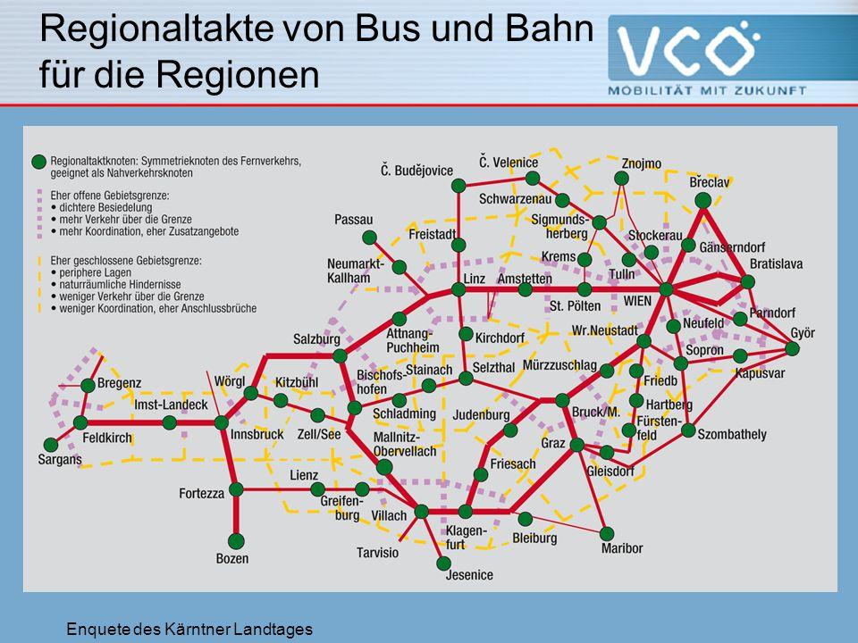 Enquete des Kärntner Landtages Regionaltakte von Bus und Bahn für die Regionen