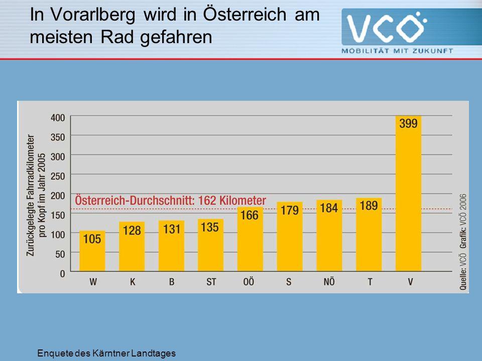 Enquete des Kärntner Landtages In Vorarlberg wird in Österreich am meisten Rad gefahren