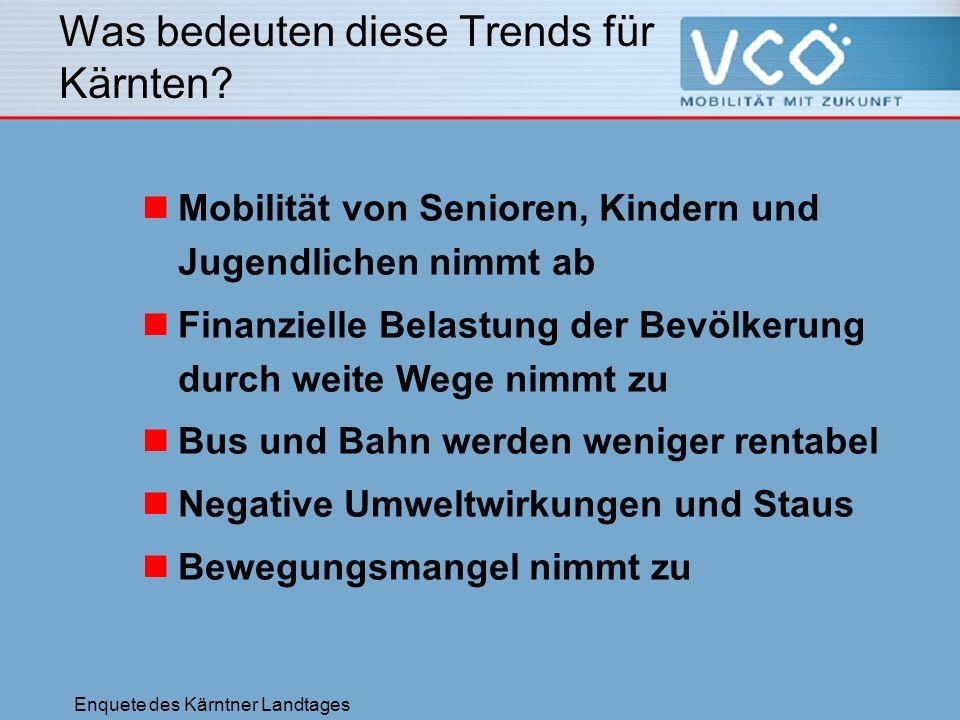 Enquete des Kärntner Landtages Was bedeuten diese Trends für Kärnten.