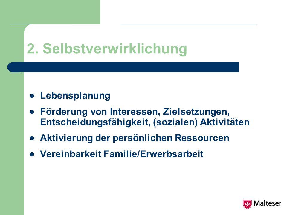 2. Selbstverwirklichung Lebensplanung Förderung von Interessen, Zielsetzungen, Entscheidungsfähigkeit, (sozialen) Aktivitäten Aktivierung der persönli