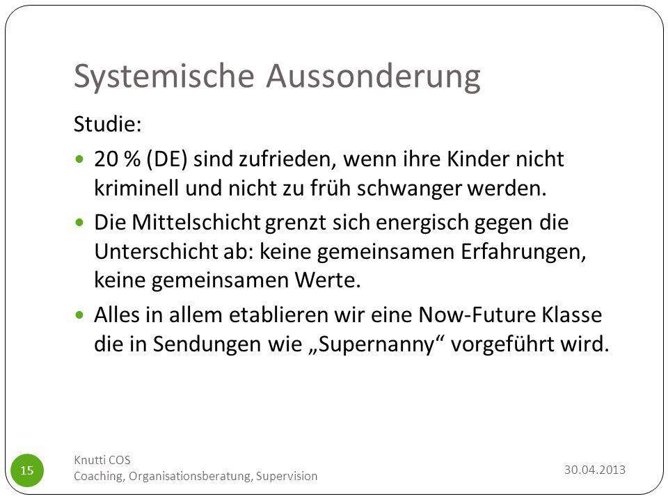 Systemische Aussonderung 30.04.2013 Knutti COS Coaching, Organisationsberatung, Supervision 15 Studie: 20 % (DE) sind zufrieden, wenn ihre Kinder nich