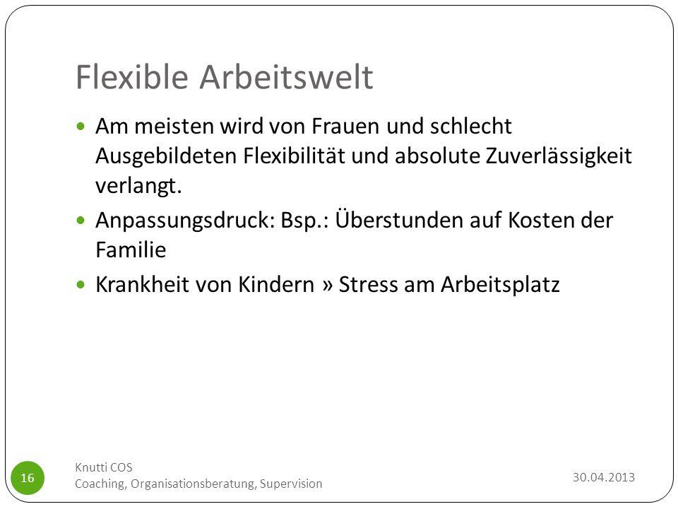 Flexible Arbeitswelt 30.04.2013 Knutti COS Coaching, Organisationsberatung, Supervision 16 Am meisten wird von Frauen und schlecht Ausgebildeten Flexi