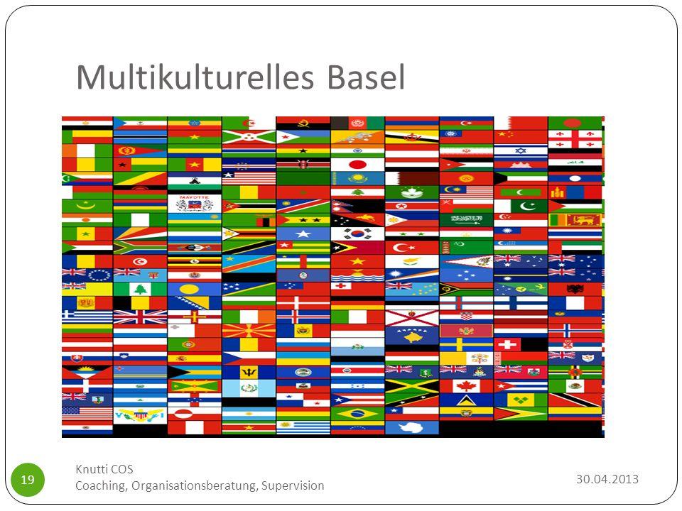 Multikulturelles Basel 30.04.2013 Knutti COS Coaching, Organisationsberatung, Supervision 19