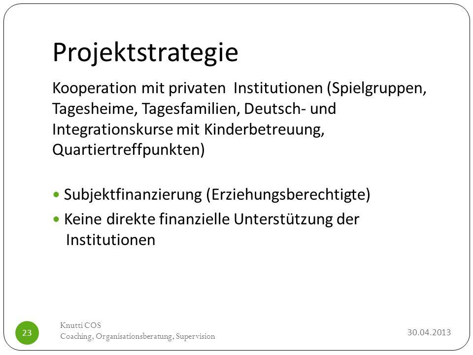 Projektstrategie Folie 23 Kooperation mit privaten Institutionen (Spielgruppen, Tagesheime, Tagesfamilien, Deutsch- und Integrationskurse mit Kinderbe