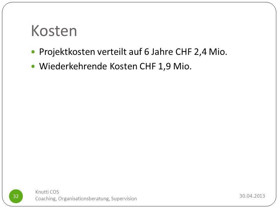 Kosten Folie 32 Projektkosten verteilt auf 6 Jahre CHF 2,4 Mio. Wiederkehrende Kosten CHF 1,9 Mio. 30.04.2013 Knutti COS Coaching, Organisationsberatu