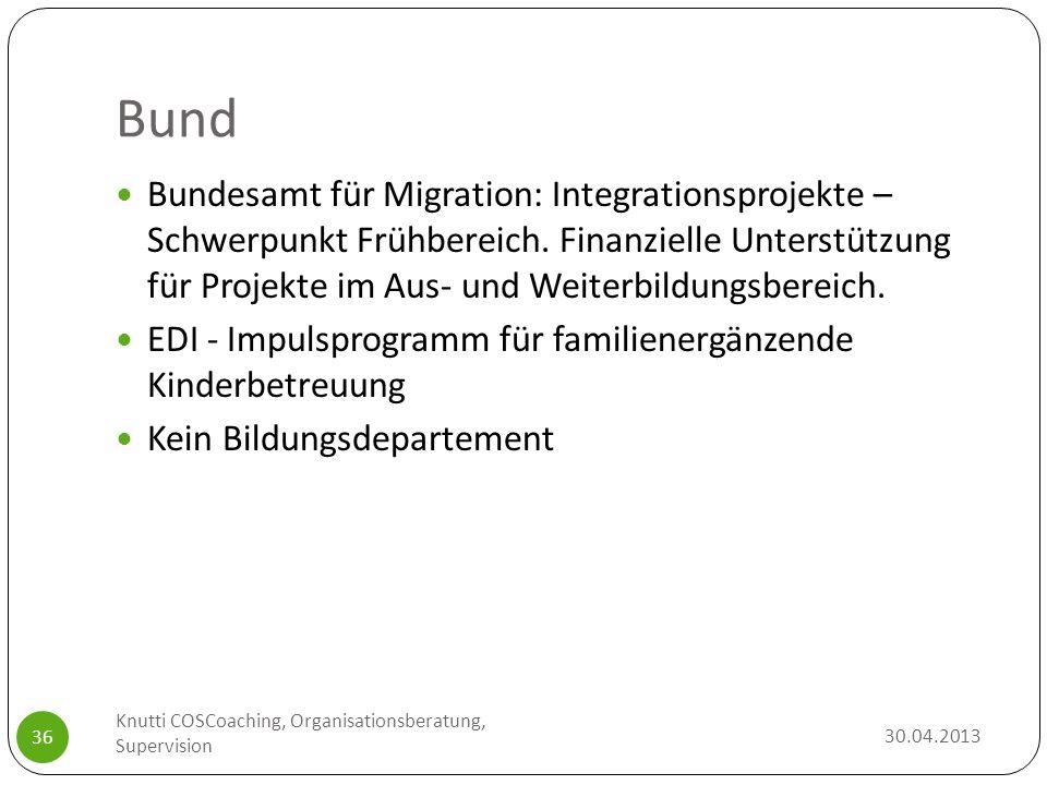 Bund 30.04.2013 Knutti COSCoaching, Organisationsberatung, Supervision 36 Bundesamt für Migration: Integrationsprojekte – Schwerpunkt Frühbereich. Fin