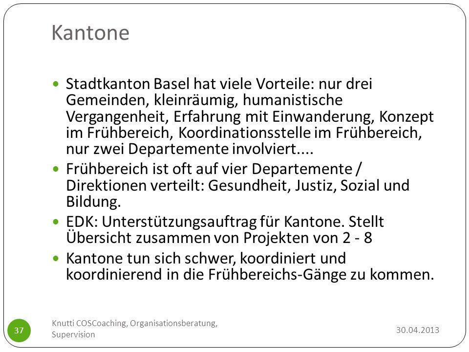 Kantone 30.04.2013 Knutti COSCoaching, Organisationsberatung, Supervision 37 Stadtkanton Basel hat viele Vorteile: nur drei Gemeinden, kleinräumig, hu
