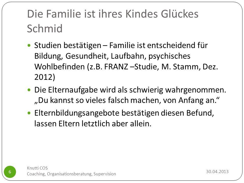 Die Familie ist ihres Kindes Glückes Schmid 30.04.2013 Knutti COS Coaching, Organisationsberatung, Supervision 6 Studien bestätigen – Familie ist ents