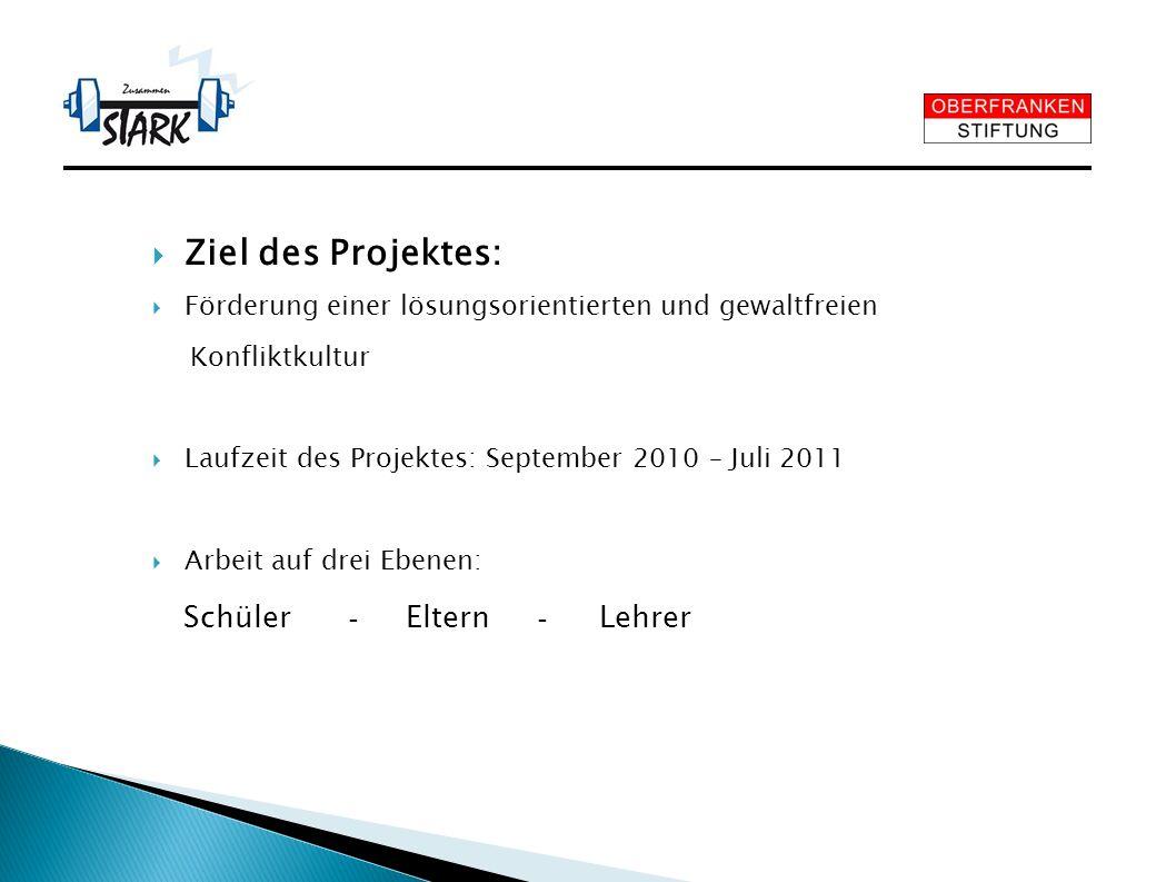 Ziel des Projektes: Förderung einer lösungsorientierten und gewaltfreien Konfliktkultur Laufzeit des Projektes: September 2010 – Juli 2011 Arbeit auf