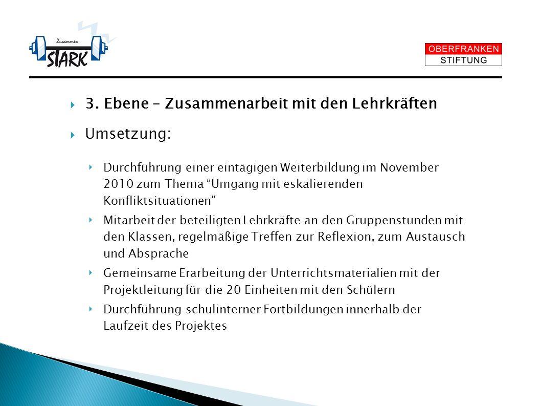 3. Ebene – Zusammenarbeit mit den Lehrkräften Umsetzung: Durchführung einer eintägigen Weiterbildung im November 2010 zum Thema Umgang mit eskalierend