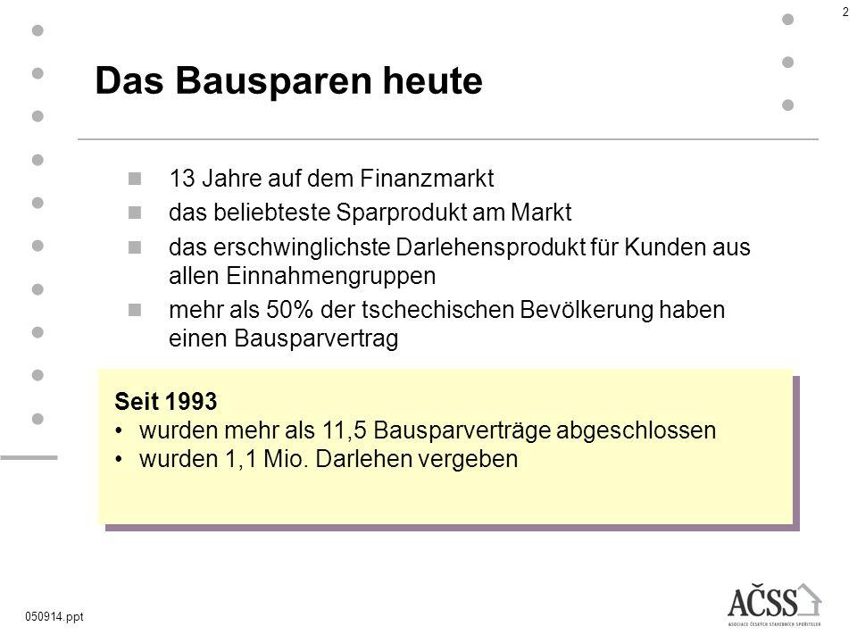 050914.ppt 2 Das Bausparen heute 13 Jahre auf dem Finanzmarkt das beliebteste Sparprodukt am Markt das erschwinglichste Darlehensprodukt für Kunden au