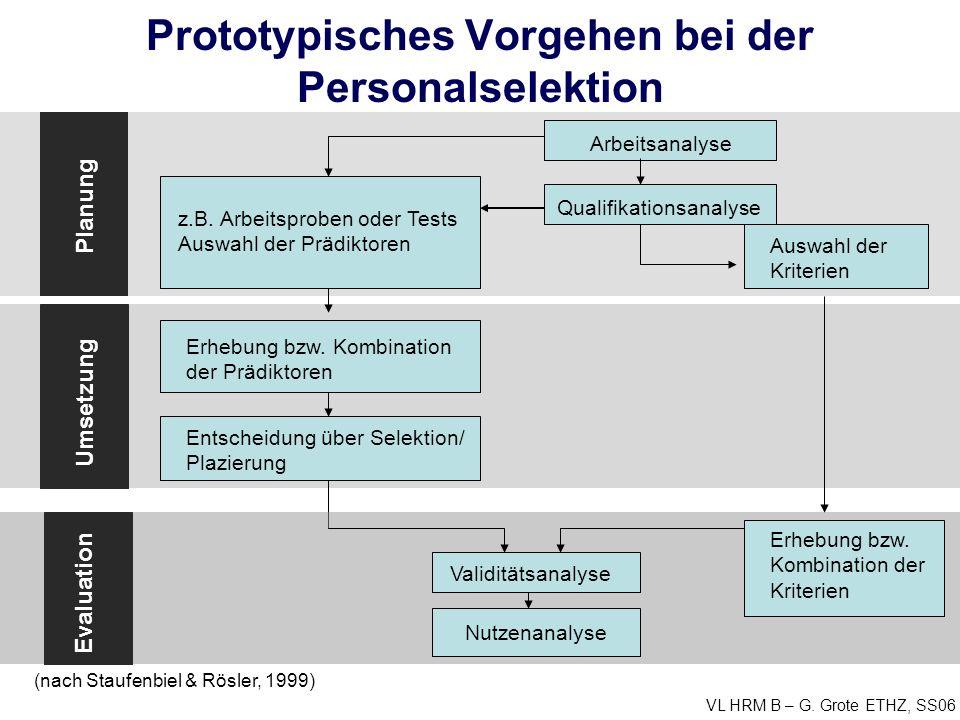 VL HRM B – G. Grote ETHZ, SS06 z.B. Arbeitsproben oder Tests Auswahl der Prädiktoren Erhebung bzw. Kombination der Prädiktoren Entscheidung über Selek