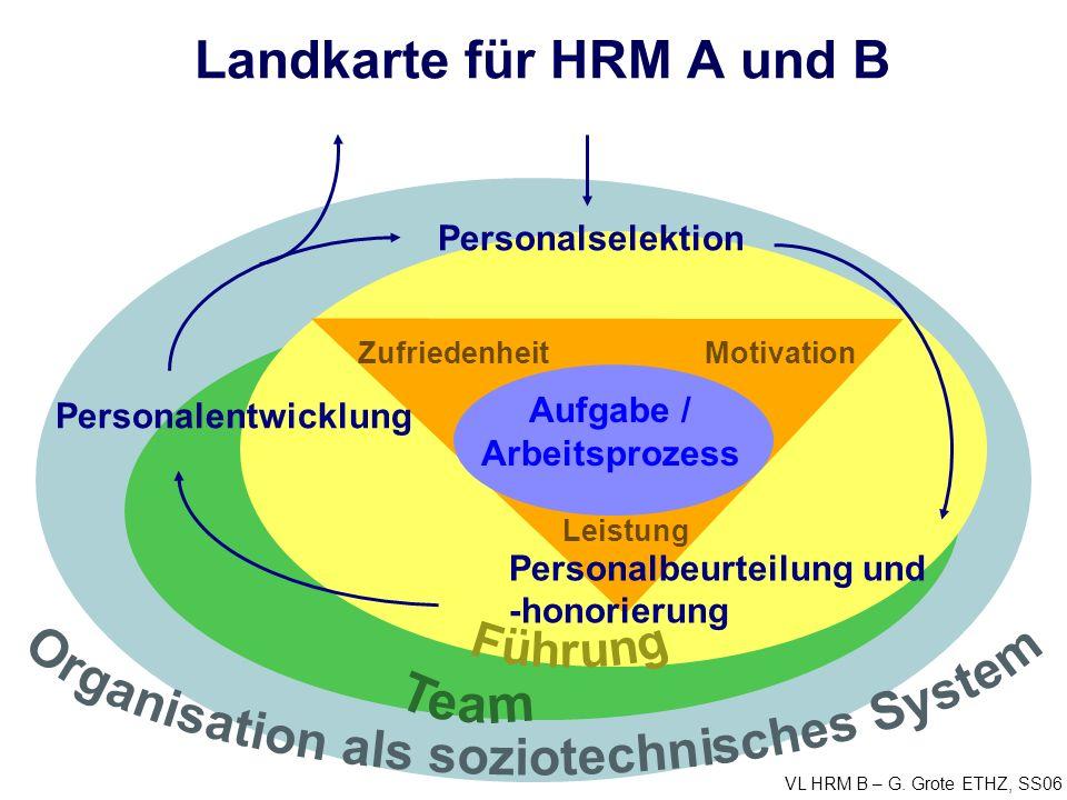 VL HRM B – G. Grote ETHZ, SS06 Landkarte für HRM A und B MotivationZufriedenheit Leistung Personalselektion Personalbeurteilung und -honorierung Perso