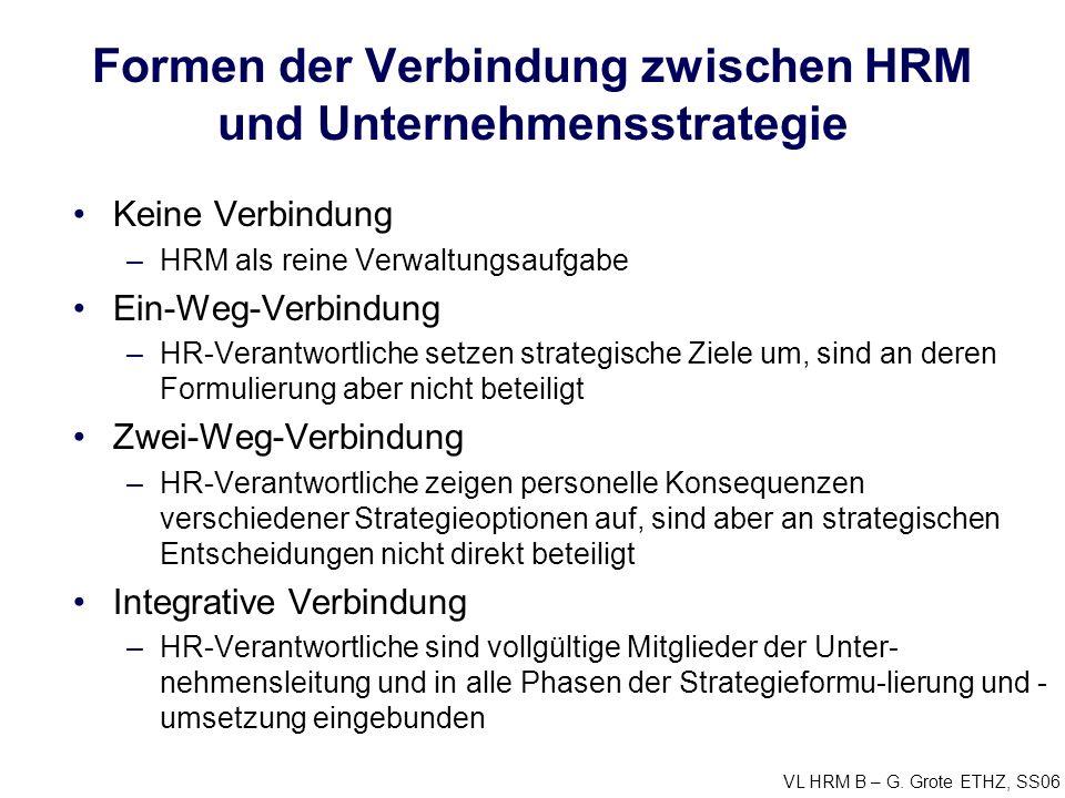 VL HRM B – G. Grote ETHZ, SS06 Formen der Verbindung zwischen HRM und Unternehmensstrategie Keine Verbindung –HRM als reine Verwaltungsaufgabe Ein-Weg