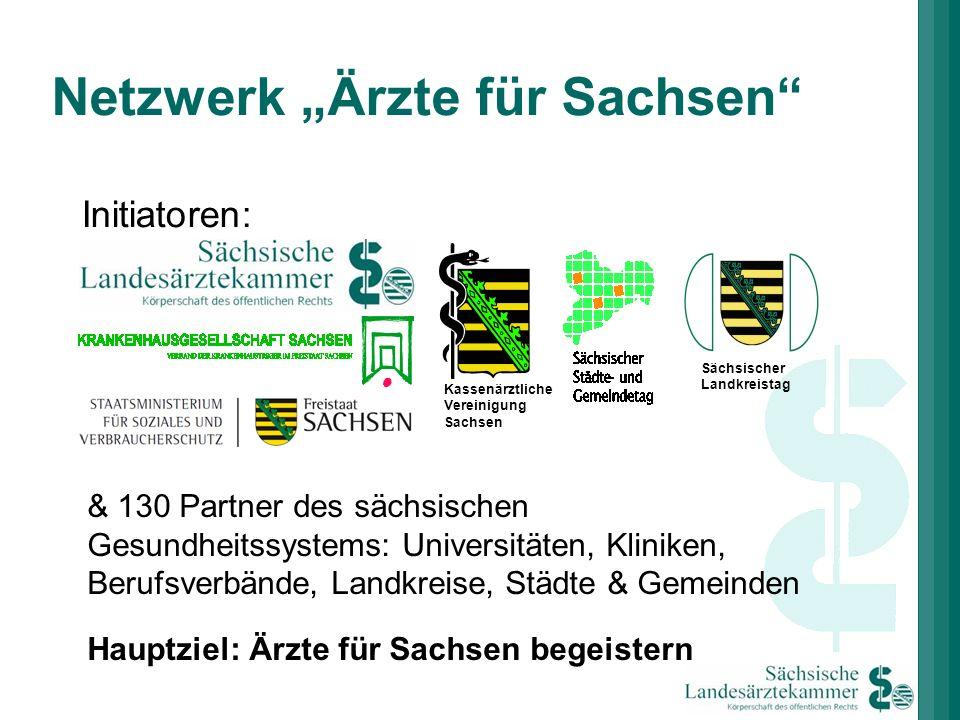 Netzwerk Ärzte für Sachsen & 130 Partner des sächsischen Gesundheitssystems: Universitäten, Kliniken, Berufsverbände, Landkreise, Städte & Gemeinden H