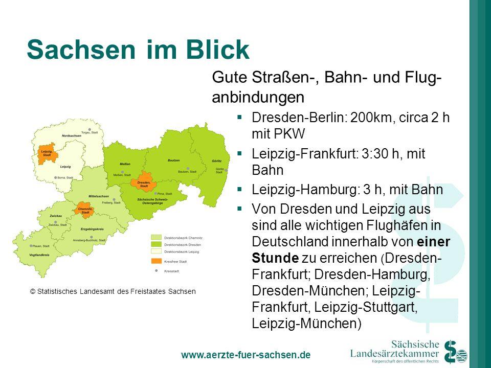 Sachsen im Blick Gute Straßen-, Bahn- und Flug- anbindungen Dresden-Berlin: 200km, circa 2 h mit PKW Leipzig-Frankfurt: 3:30 h, mit Bahn Leipzig-Hambu