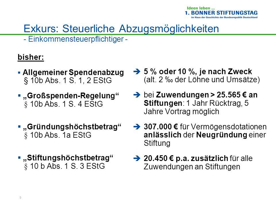 10 Reform des Spenden- und Gemeinnützigkeitsrechts Allgemeiner Spendenabzug Vermögenshöchstbetrag einheitlich 20 % (alt.