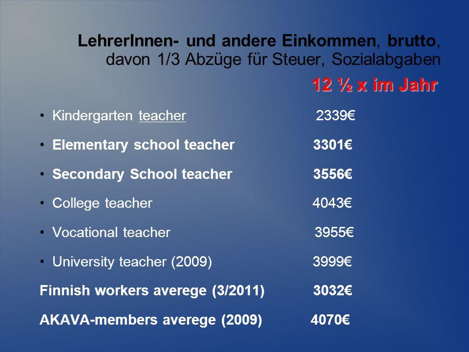 LehrerInnen- und andere Einkommen, brutto, davon 1/3 Abzüge für Steuer, Sozialabgaben 12 ½ x im Jahr Kindergarten teacher 2339 Elementary school teach